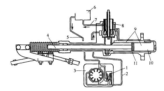 液压动力转向系统结构由什么组成?